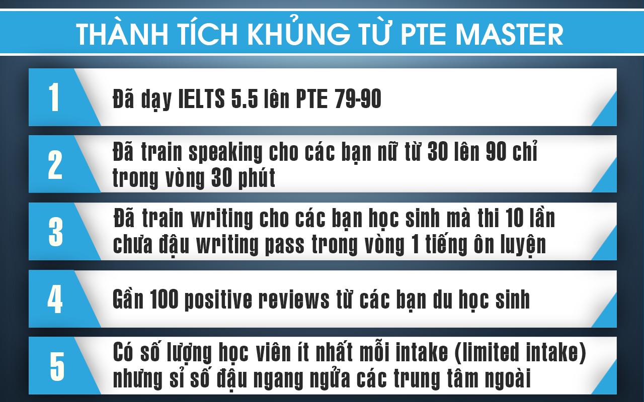 THÀNH TÍCH KHỦNG CỦA PTE MASTER - Bí quyết đạt điểm max 90 Speaking tiết lộ bởi thầy giáo của PTE MASTER