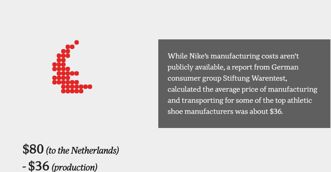 Cách công ty Nike trốn thuế tại Úc như thế nào 1 - Cách công ty Nike trốn thuế tại Úc như thế nào?