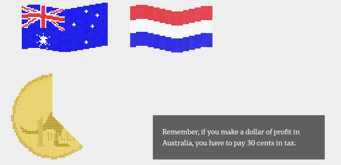 Cách công ty Nike trốn thuế tại Úc như thế nào 2 - Cách công ty Nike trốn thuế tại Úc như thế nào?