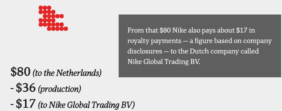 Cách công ty Nike trốn thuế tại Úc như thế nào 3 - Cách công ty Nike trốn thuế tại Úc như thế nào?
