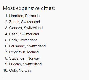 Top những thành cố có mức sống cao nhất thế giới