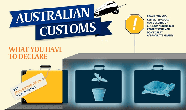 Australian-Customs-What-You-Must-Declare
