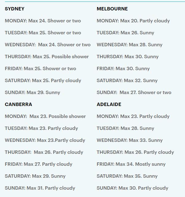 thoitiet1 - Năm nay Úc có thể phải đón mùa đông lạnh giá nhất trong lịch sử