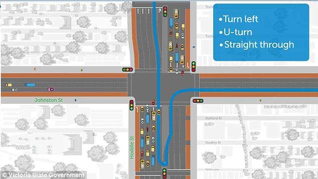 2 - Melbourne: Hướng dẫn lái xe P-turn tại ngã tư Hoddle & Johnston st, áp dụng từ hôm nay!