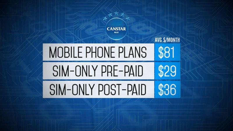 he contrast of average prices is clear. - Cách giảm cước điện thoại có thể bạn chưa biết