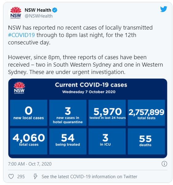 NSW breaks streak of no community transmission COVID cases